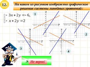 12. На каком из рисунков изображено графическое решение системы линейных урав