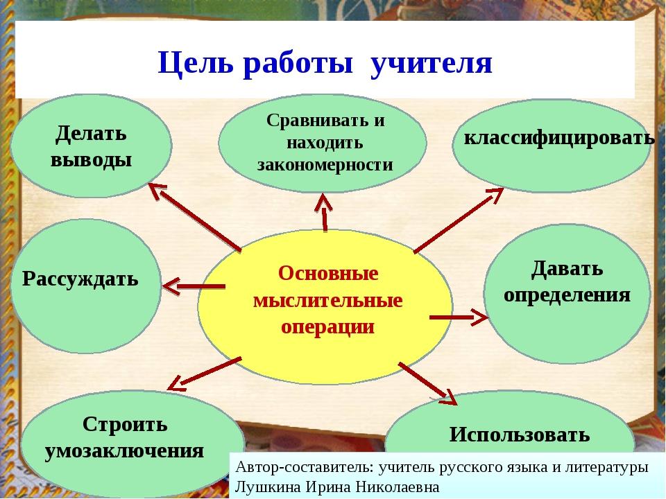 Цель работы учителя Основные мыслительные операции Сравнивать и находить зако...