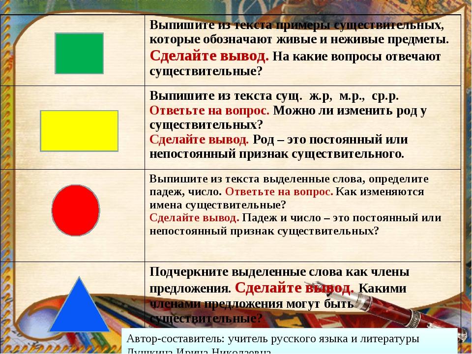 Автор-составитель: учитель русского языка и литературы Лушкина Ирина Николаев...