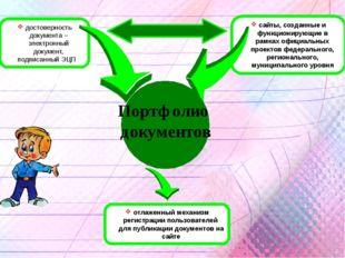 отлаженный механизм регистрации пользователей для публикации документов на са