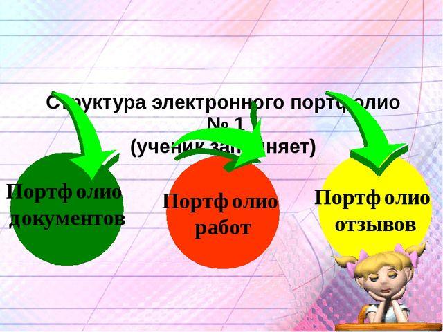 Структура электронного портфолио № 1 (ученик заполняет) Портфолио отзывов По...