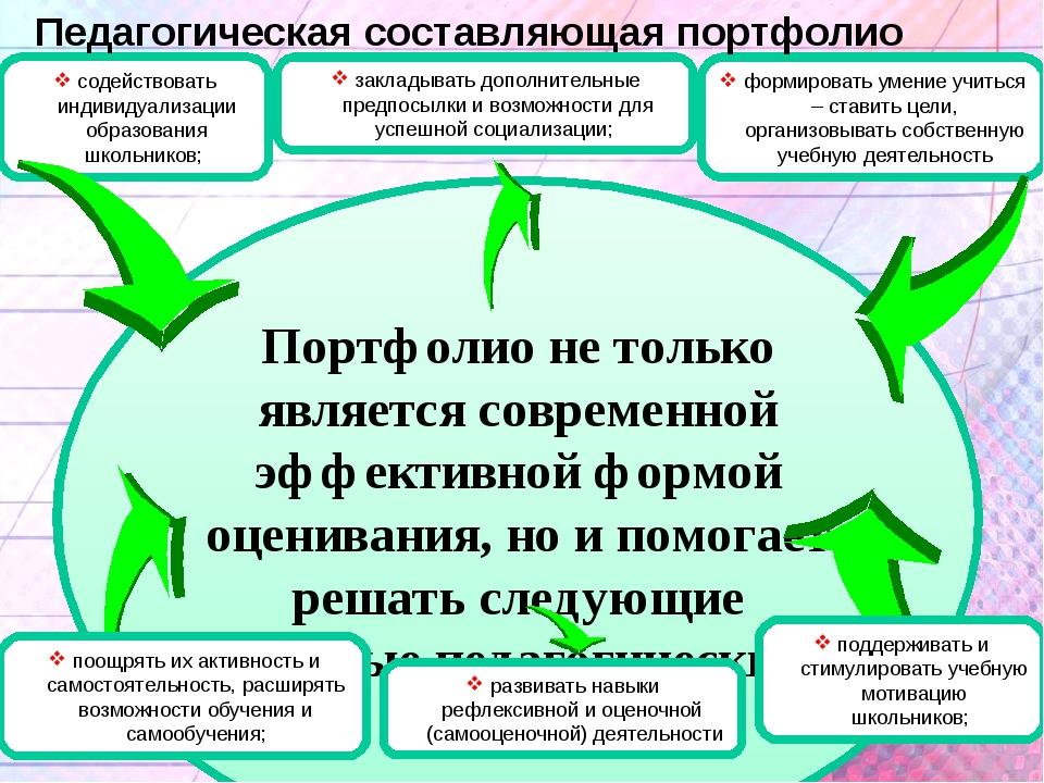 содействовать индивидуализации образования школьников; формировать умение учи...