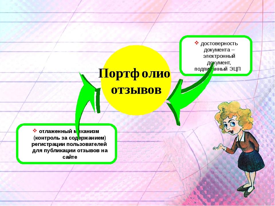 Портфолио отзывов достоверность документа – электронный документ, подписанны...