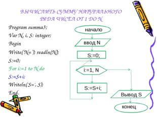 ВЫЧИСЛИТЬ СУММУ НАТУРАЛЬНОГО РЯДА ЧИСЕЛ ОТ 1 ДО N Program summa3; Var N, i, S