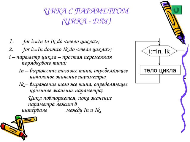 ЦИКЛ С ПАРАМЕТРОМ (ЦИКЛ - ДЛЯ) for i:=In to Ik do ; for i:=In downto Ik do ;...