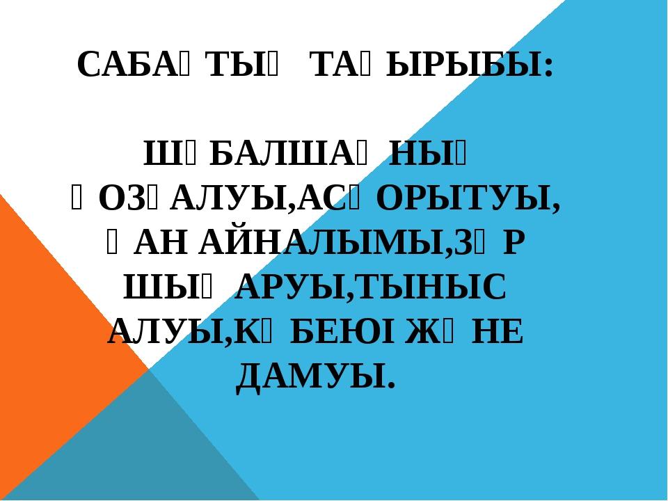 САБАҚТЫҢ ТАҚЫРЫБЫ: ШҰБАЛШАҢНЫҢ ҚОЗҒАЛУЫ,АСҚОРЫТУЫ, ҚАН АЙНАЛЫМЫ,ЗӘР ШЫҢАРУЫ,Т...