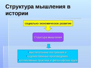 Структура мышления в истории Структура мышления социально-экономическое разви