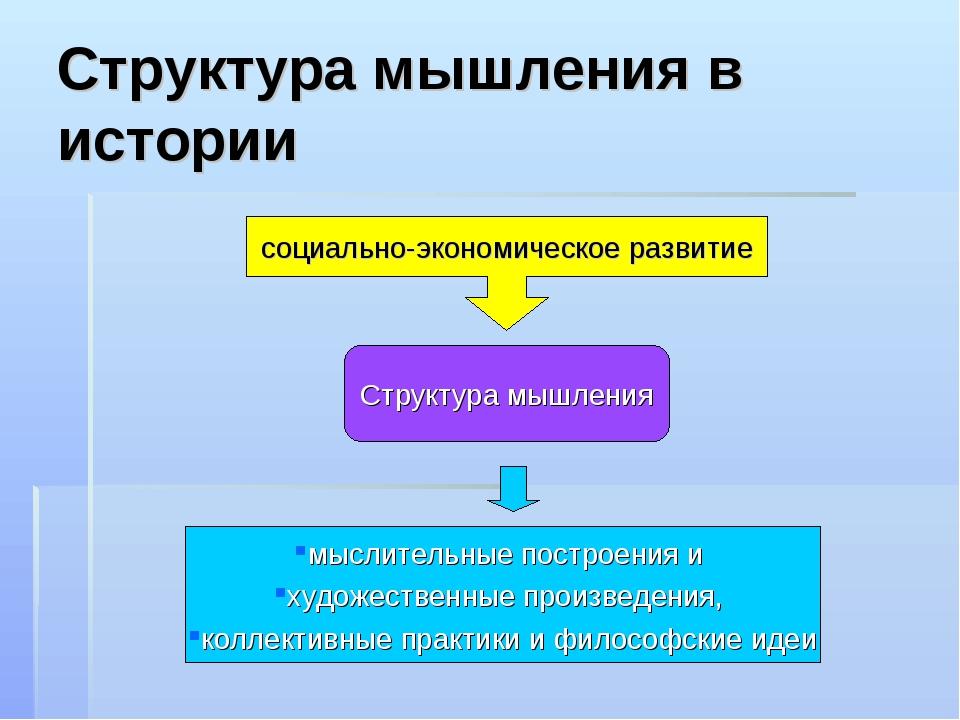 Структура мышления в истории Структура мышления социально-экономическое разви...