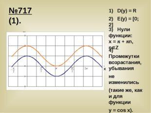 У Х 1) D(у) = R 2) Е(у) = [0; 2] y=cosx y=1+cosx 3) Нули функции: х =  + n