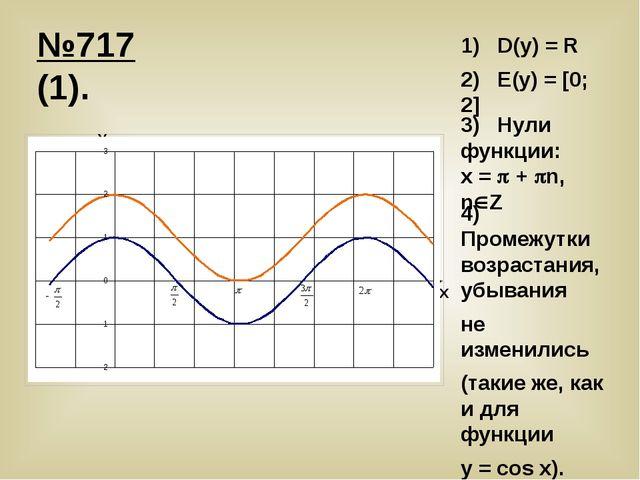 У Х 1) D(у) = R 2) Е(у) = [0; 2] y=cosx y=1+cosx 3) Нули функции: х =  + n...