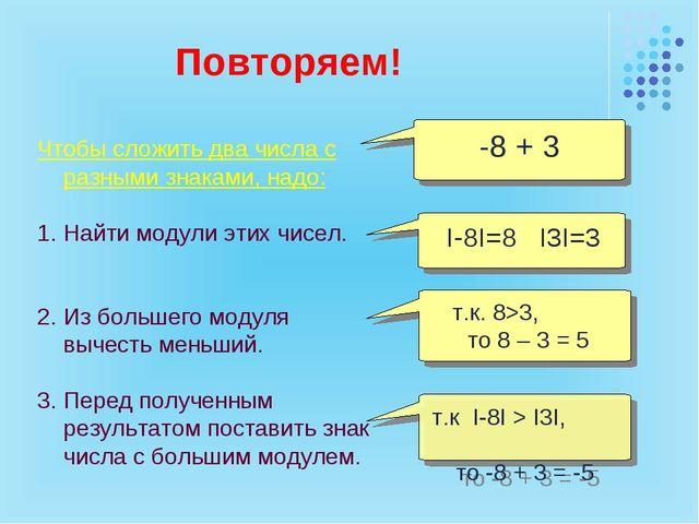 Повторяем! Чтобы сложить два числа с разными знаками, надо: Найти модули этих...