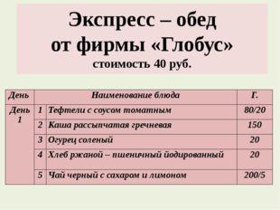 Экспресс – обед от фирмы «Глобус» стоимость 40 руб. День Наименование блюда Г