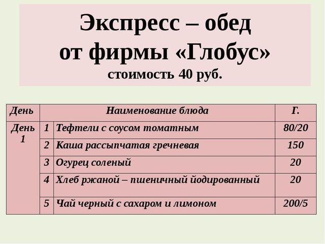 Экспресс – обед от фирмы «Глобус» стоимость 40 руб. День Наименование блюда Г...