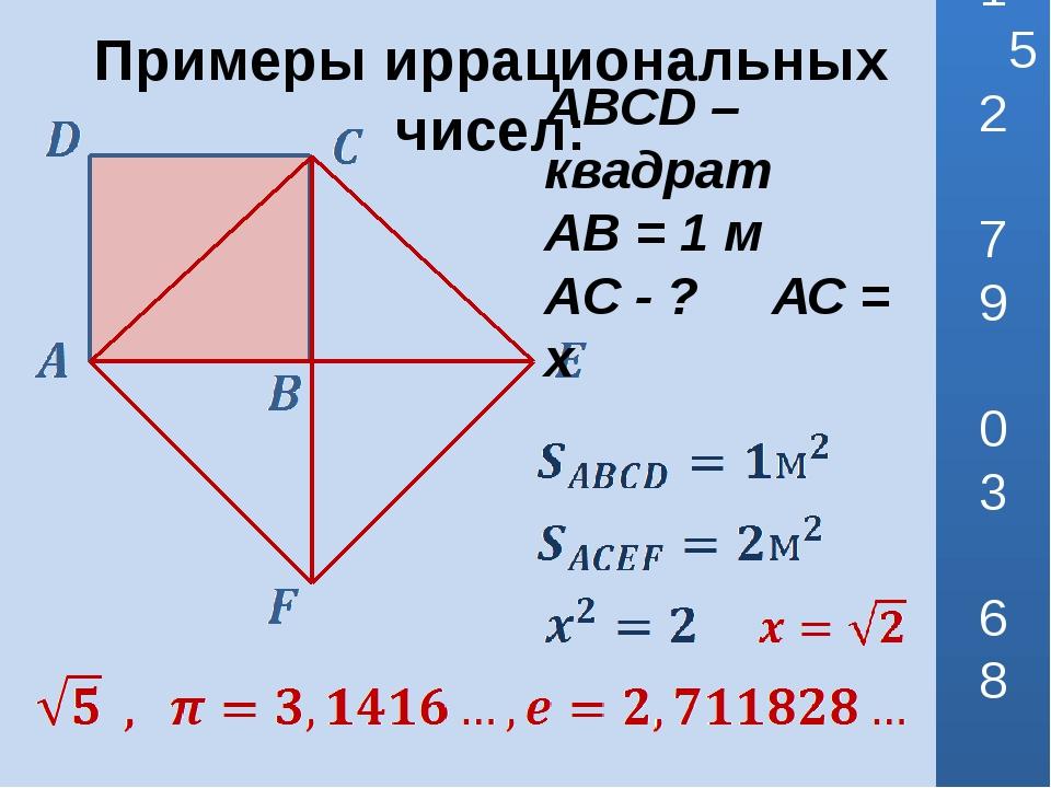 1 5 2 7 9 0 3 6 8 4 Примеры иррациональных чисел: ABCD – квадрат AB = 1 м AC...