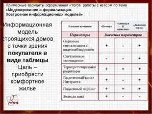 Информационная модель строящихся домов с точки зрения покупателя в виде табли