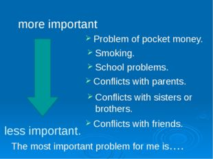 Smoking. less important. more important Problem of pocket money. School probl