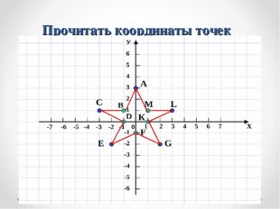 Прочитать координаты точек