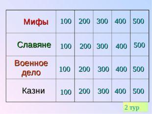 100 200 300 400 500 100 200 300 400 500 100 100 200 200 300 300 400 400 500 5