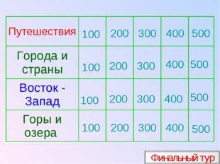 100 200 300 400 500 Финальный тур 100 100 100 200 200 200 300 300 300 400 400