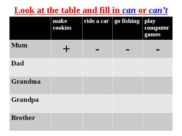 Look at the table and fill in can or can't make cookiesride a cargo fishin...