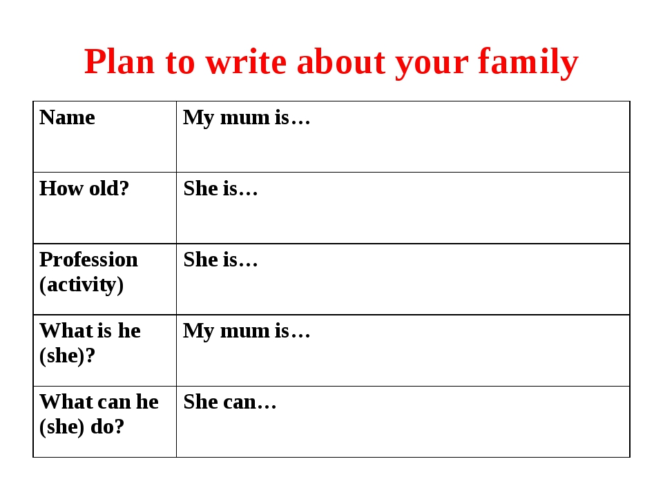 Plan to write about your family NameMy mum is… How old?She is… Profession (...