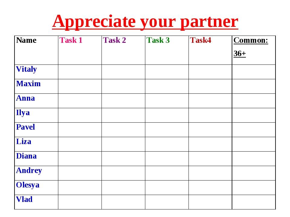 Appreciate your partner NameTask 1Task 2Task 3Task4Common: 36+ Vitaly...