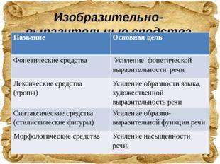 Изобразительно-выразительные средства языка: