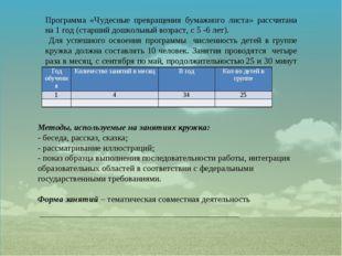 Программа «Чудесные превращения бумажного листа» рассчитана на 1 год (старший