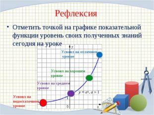 Рефлексия Отметить точкой на графике показательной функции уровень своих полу