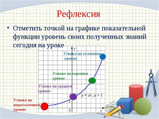 Рефлексия Отметить точкой на графике показательной функции уровень своих полу...