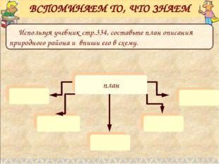 ВСПОМИНАЕМ ТО, ЧТО ЗНАЕМ Используя учебник стр.334, составьте план описания п