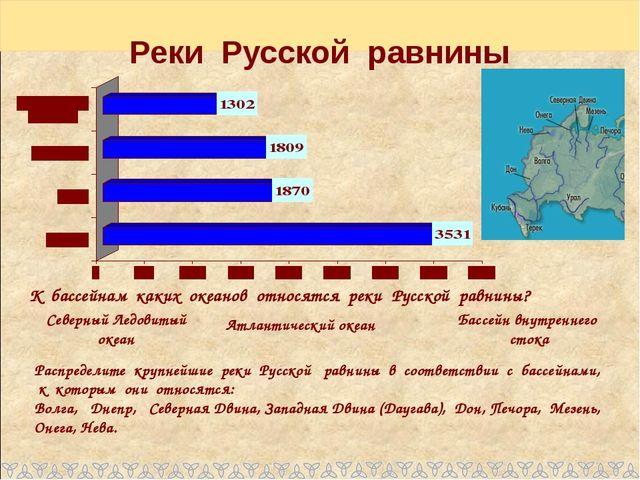 Реки Русской равнины К бассейнам каких океанов относятся реки Русской равнины...