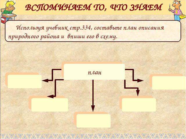 ВСПОМИНАЕМ ТО, ЧТО ЗНАЕМ Используя учебник стр.334, составьте план описания п...