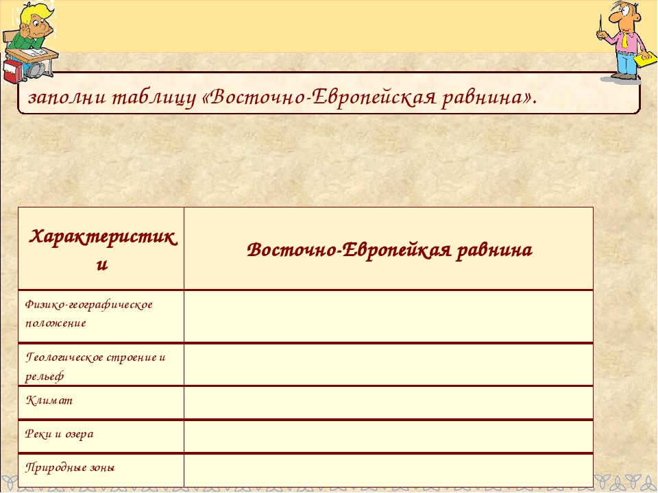 заполни таблицу «Восточно-Европейская равнина». Характеристики Восточно-Европ...
