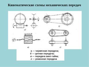 Кинематические схемы механических передач а — червячная передача; б — цепная