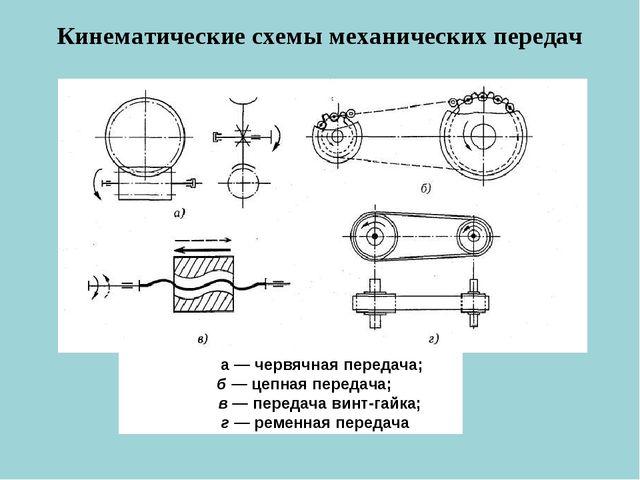 Кинематические схемы механических передач а — червячная передача; б — цепная...