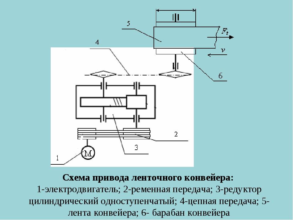 Схема привода ленточного конвейера: 1-электродвигатель; 2-ременная передача;...