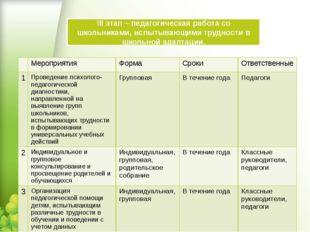 III этап – педагогическая работа со школьниками, испытывающими трудности в шк