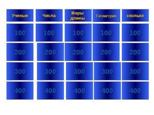 Ученые Числа сколько 100 100 100 100 200 200 200 200 300 300 300 300 400 400