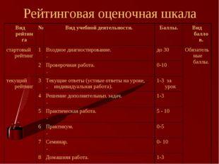 Рейтинговая оценочная шкала