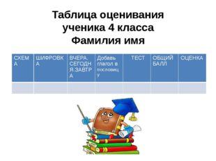 Таблица оценивания ученика 4 класса Фамилия имя СХЕМА ШИФРОВКА ВЧЕРА. СЕГОДНЯ