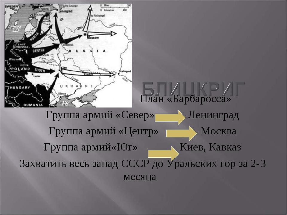План «Барбаросса» Группа армий «Север» Ленинград Группа армий «Центр» Москва...
