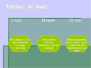 Венн диаграмма: (екі мәтіннің ортақ қасиеттері мен айырмашылығын табу Анаға