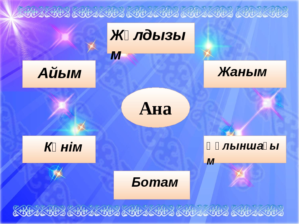 Ана Айым Күнім Жаным Құлыншағым  Ботам Жұлдызым