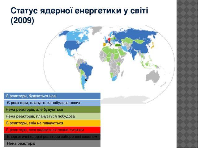 Статус ядерної енергетики у світі (2009) Є реактори, будуються нові Є реактор...