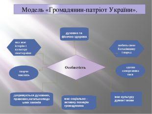 Модель «Громадянин-патріот України». творчо мислить здатна саморозвиватися до