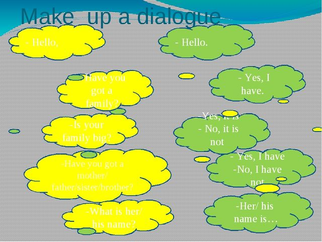 Make up a dialogue - Hello, - Yes, I have -No, I have not -Have you got a mot...