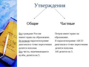 Утверждения Общие Частные Все граждане России Петров имеет право на имеют пра