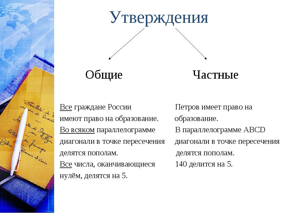 Утверждения Общие Частные Все граждане России Петров имеет право на имеют пра...