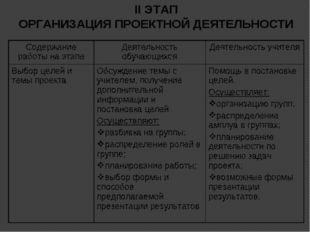 II ЭТАП ОРГАНИЗАЦИЯ ПРОЕКТНОЙ ДЕЯТЕЛЬНОСТИ Содержание работы на этапеДеятель